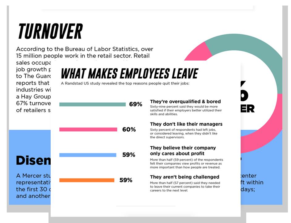 retail-employee-engagement-download